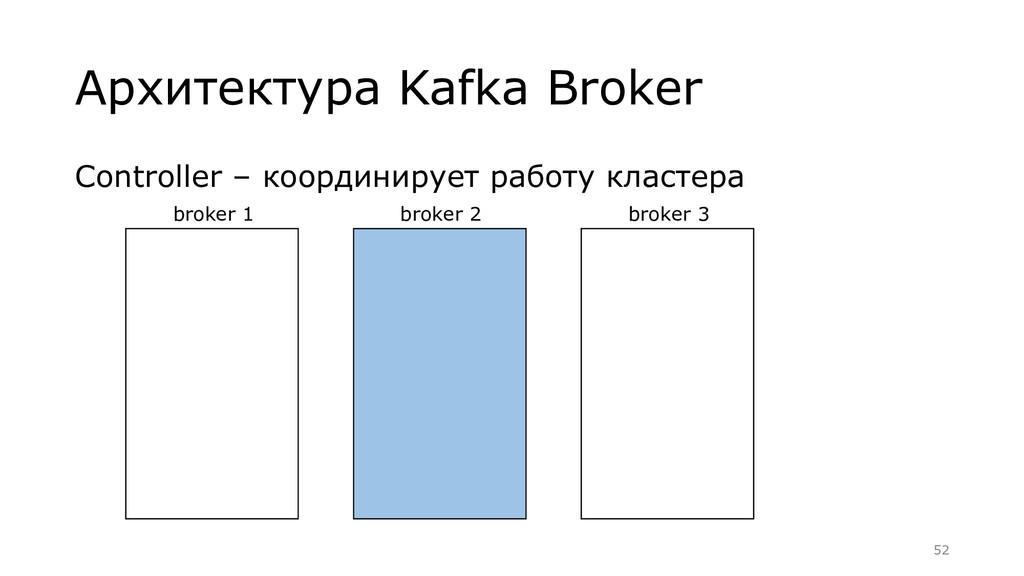 Архитектура Kafka Broker broker 1 broker 2 brok...