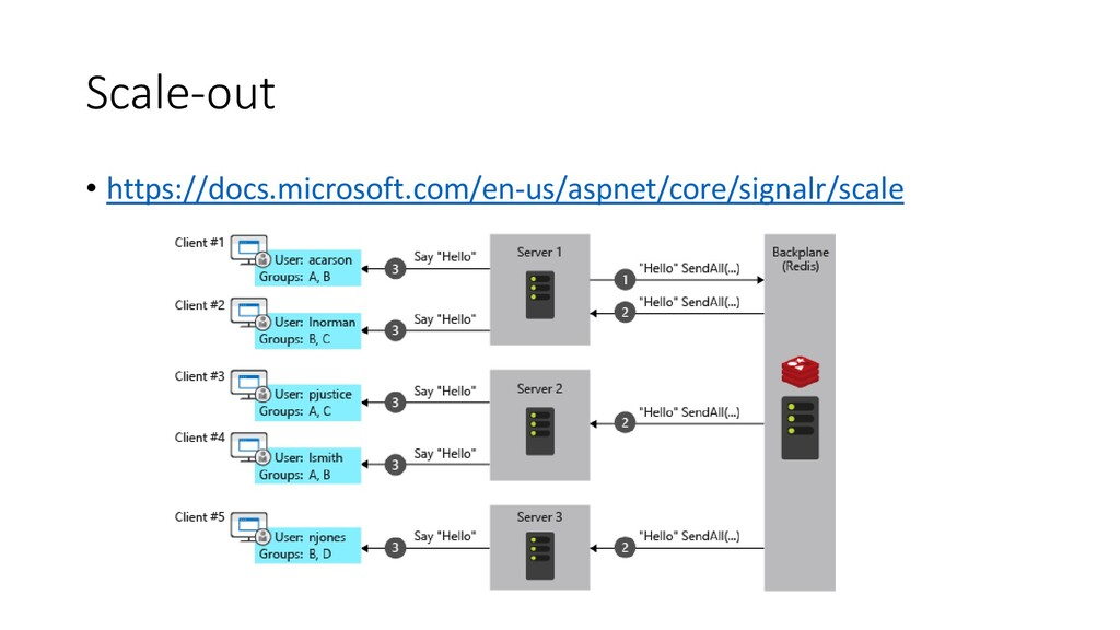 Scale-out • https://docs.microsoft.com/en-us/as...