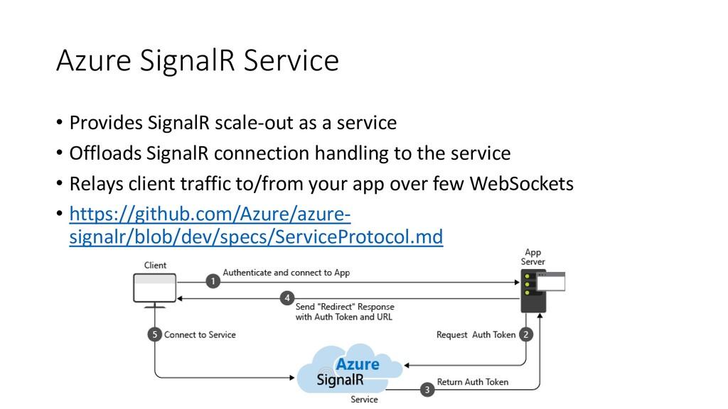 Azure SignalR Service • Provides SignalR scale-...