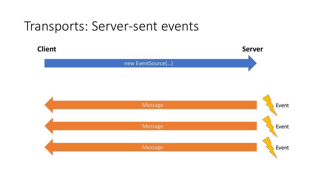 Transports: Server-sent events new EventSource(...