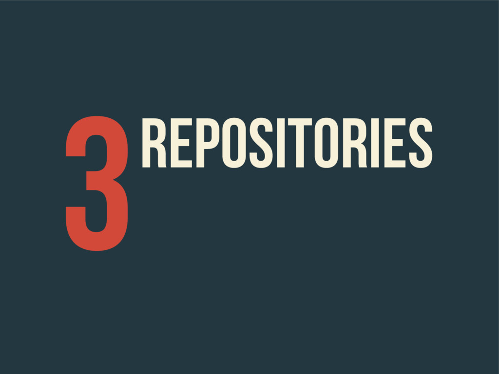 Repositories 3
