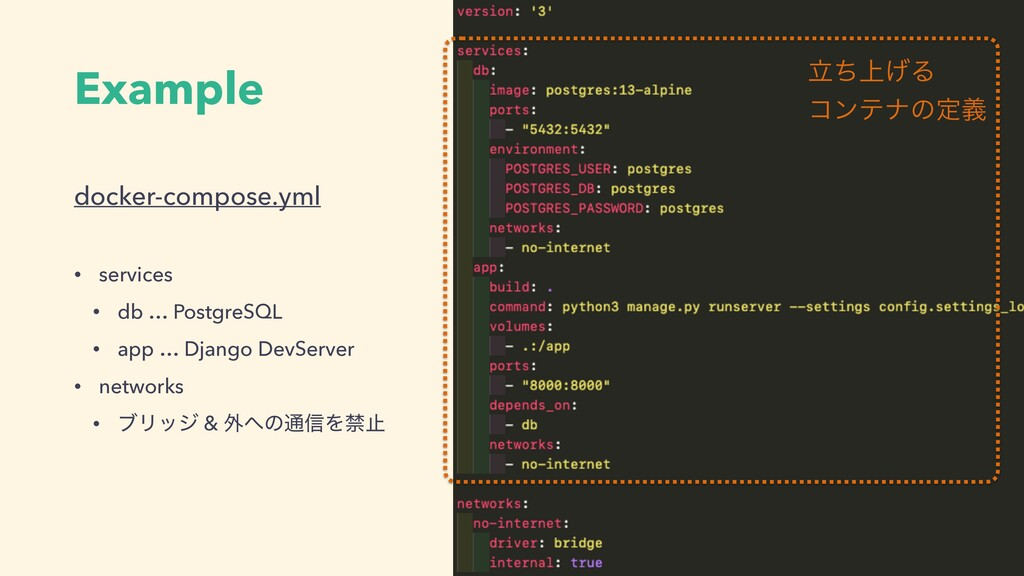 Example docker-compose.yml • services • db … Po...