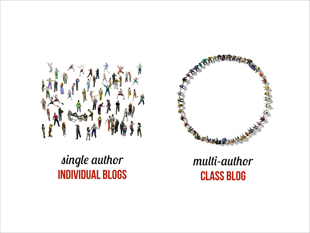 - r class blog r individual blogs