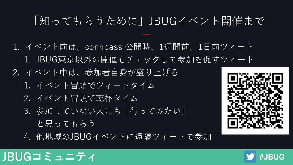 #JBUG JBUGコミュニティ 1. イベント前は、connpass 公開時、1週間前、1日...