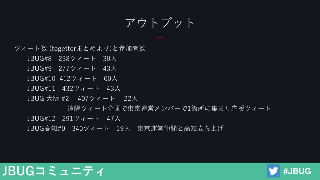 #JBUG JBUGコミュニティ アウトプット ツィート数 (togetterまとめより)と参...