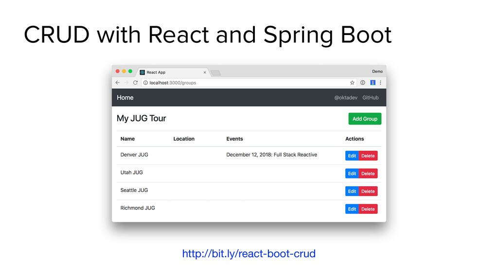 CRUD with React and Spring Boot http://bit.ly/r...