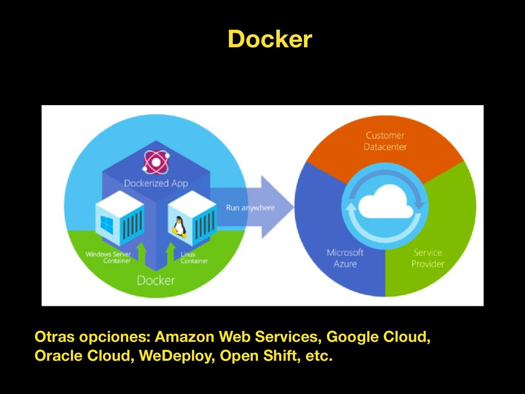Docker Otras opciones: Amazon Web Services, Goo...