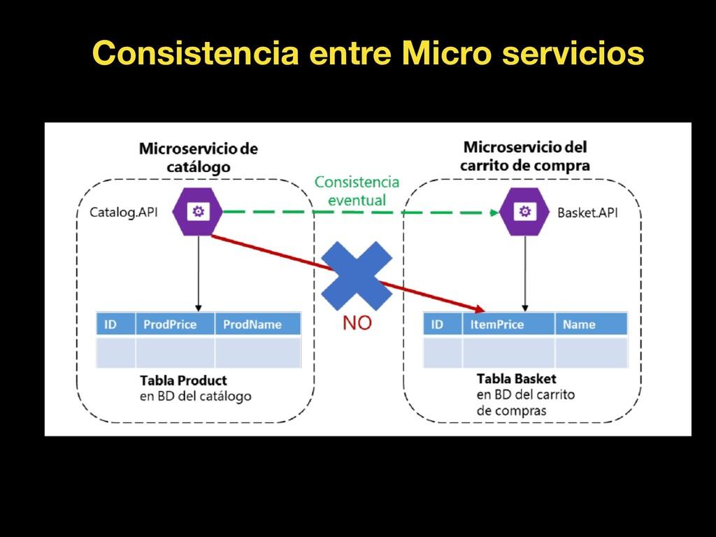 Consistencia entre Micro servicios
