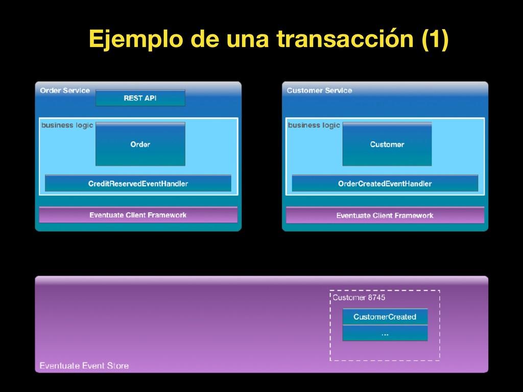 Ejemplo de una transacción (1)