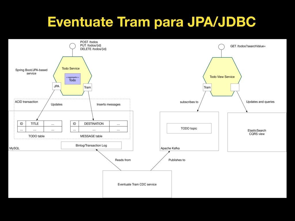 Eventuate Tram para JPA/JDBC