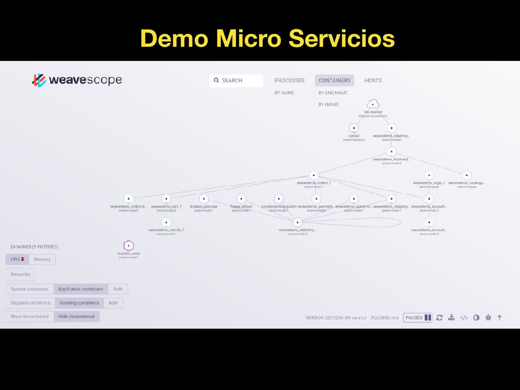 Demo Micro Servicios