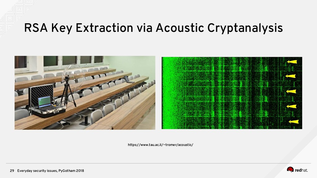 Everyday security issues, PyGotham 2018 29 RSA ...