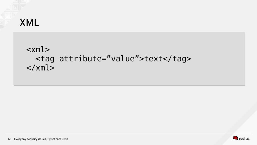 Everyday security issues, PyGotham 2018 68 XML ...
