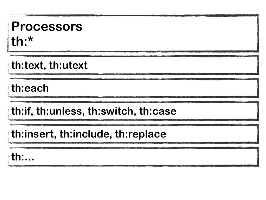 Processors th:* th:if, th:unless, th:switch, th...