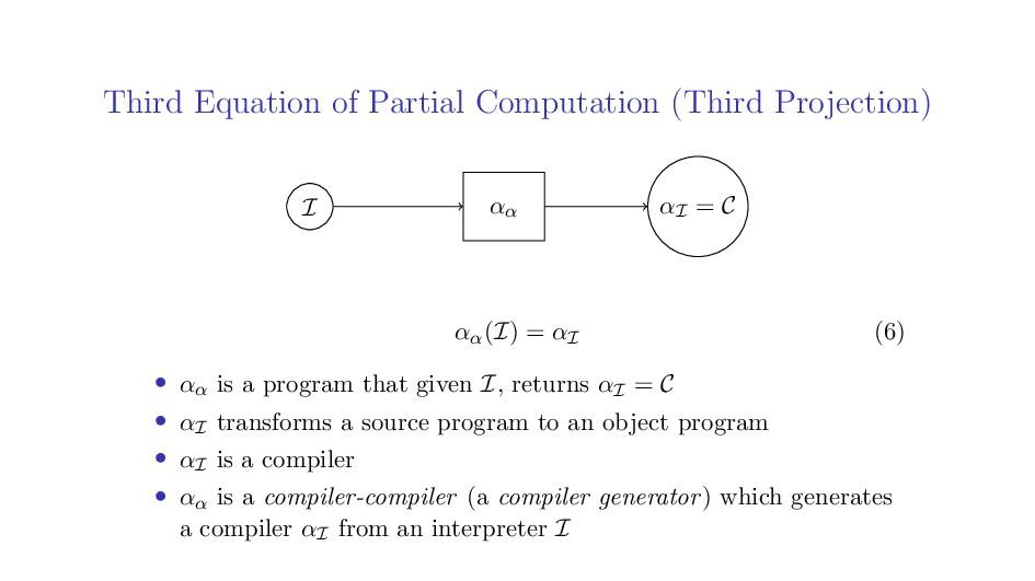 Third Equation of Partial Computation (Third Pr...