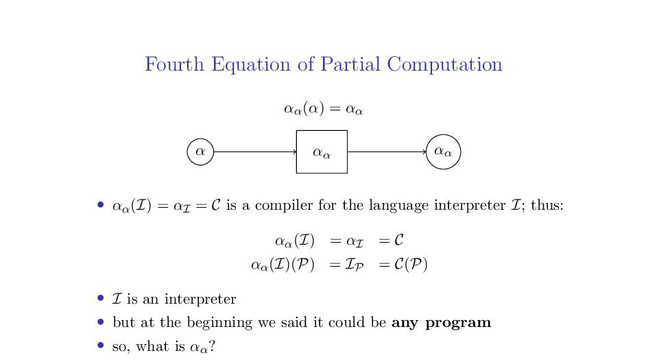 Fourth Equation of Partial Computation αα(α) = ...