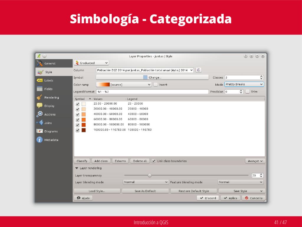Introducción a QGIS 41 / 47 Simbología - Catego...