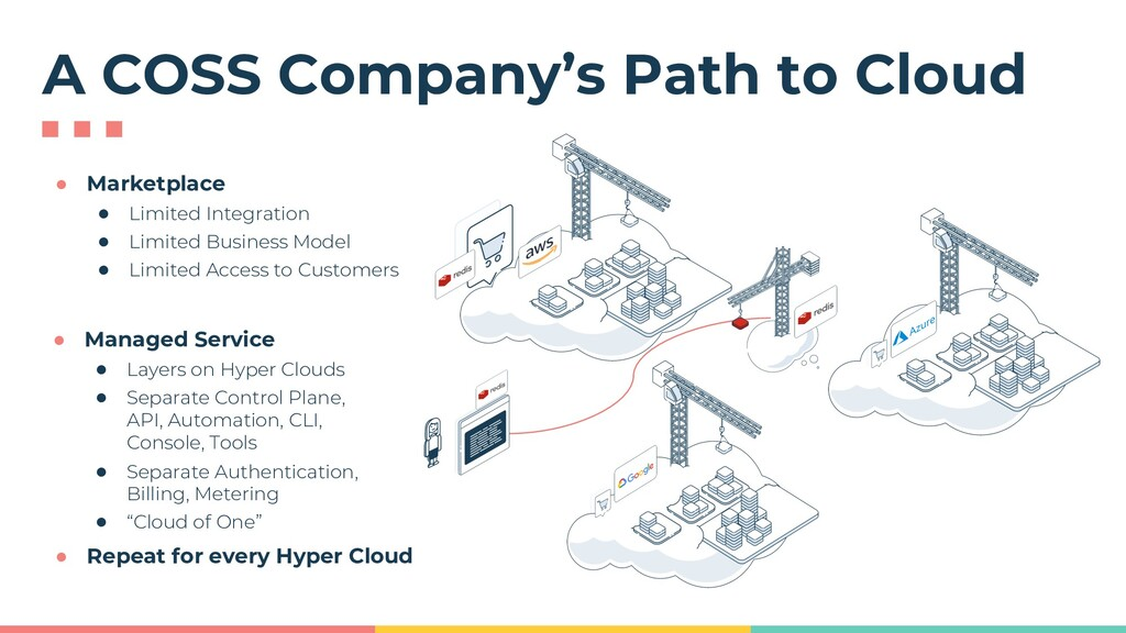 A COSS Company's Path to Cloud ● Marketplace ● ...