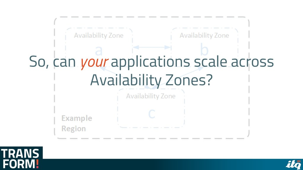 So, can your applications scale across Availabi...