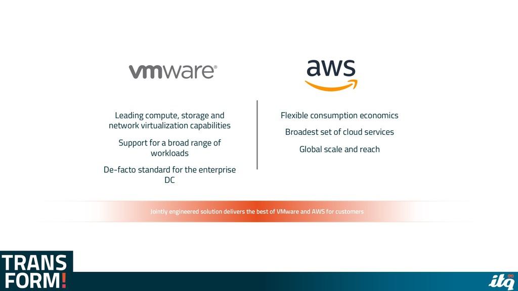 Leading compute, storage and network virtualiza...