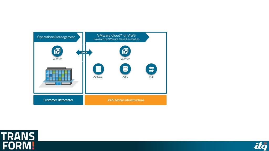 Customer Datacenter vSphere vSAN NSX vCenter vC...