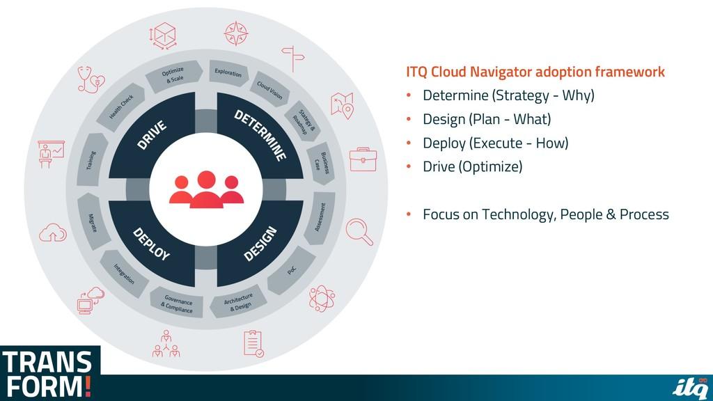 ITQ Cloud Navigator adoption framework • Determ...