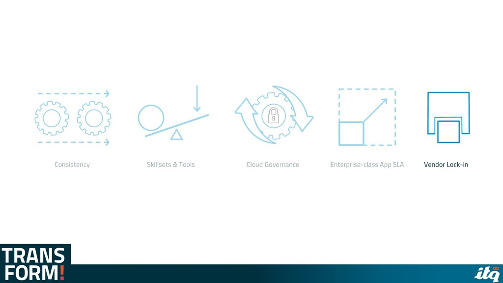 Consistency Skillsets & Tools Cloud Governance ...