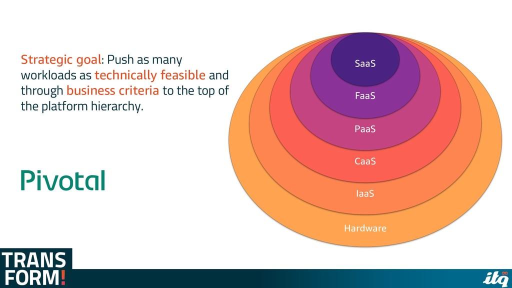 Strategic goal: Push as many workloads as techn...