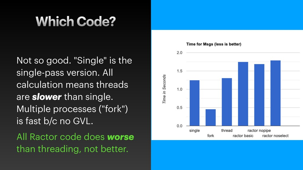 """Which Code? Not so good. """"Single"""" is the single..."""