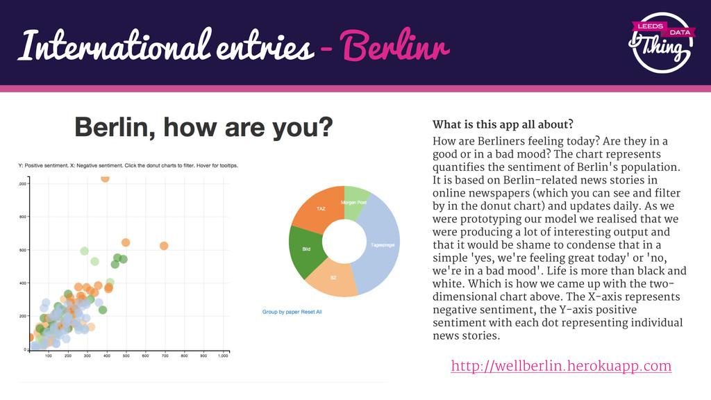 International entries - Berlinr What is this ap...