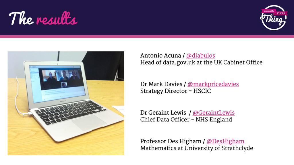 Antonio Acuna / @diabulos Head of data.gov.uk a...