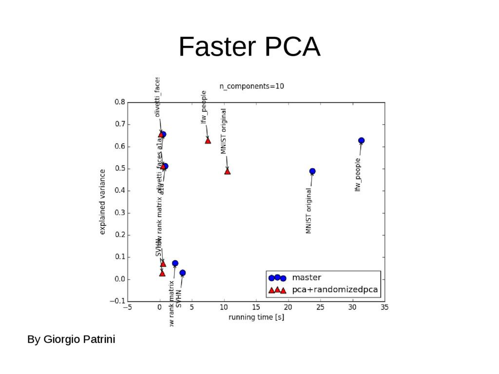 Faster PCA By Giorgio Patrini