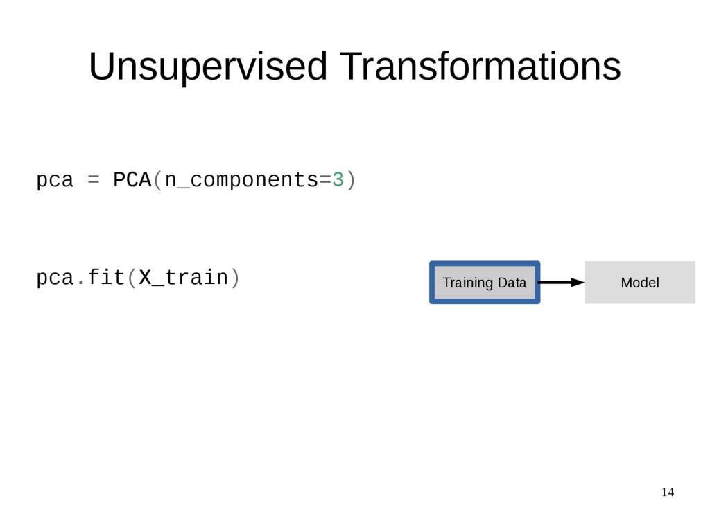 14 pca = PCA(n_components=3) pca.fit(X_train) T...