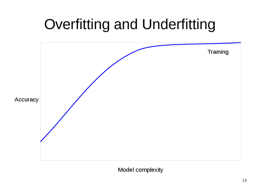 18 Overfitting and Underfitting Model complexit...
