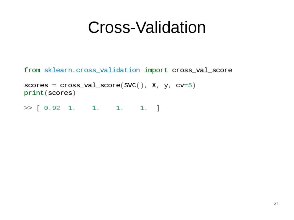 21 Cross-Validation from sklearn.cross_validati...