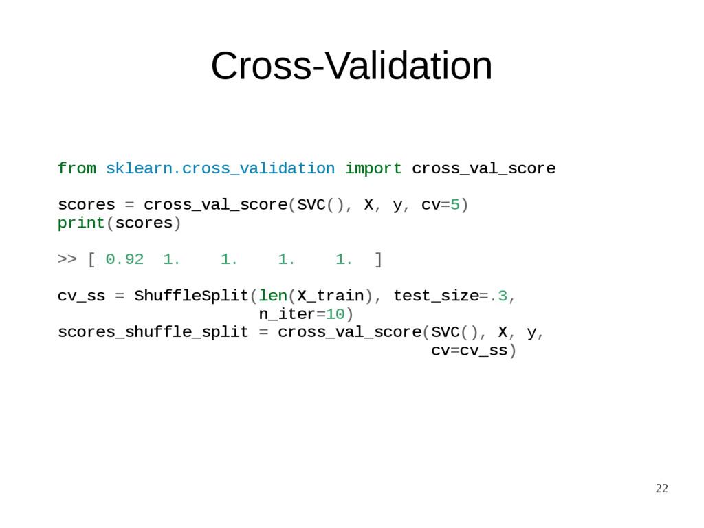 22 Cross-Validation from sklearn.cross_validati...