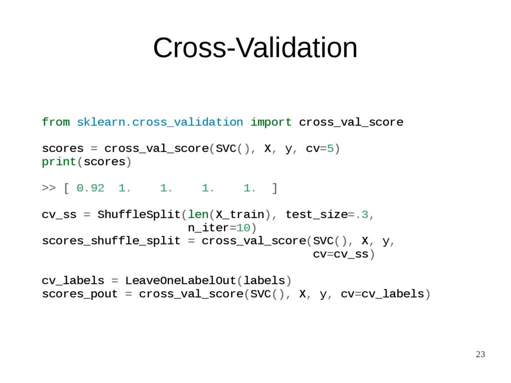 23 Cross-Validation from sklearn.cross_validati...