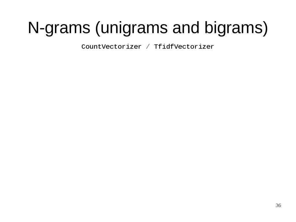 36 N-grams (unigrams and bigrams) CountVectoriz...