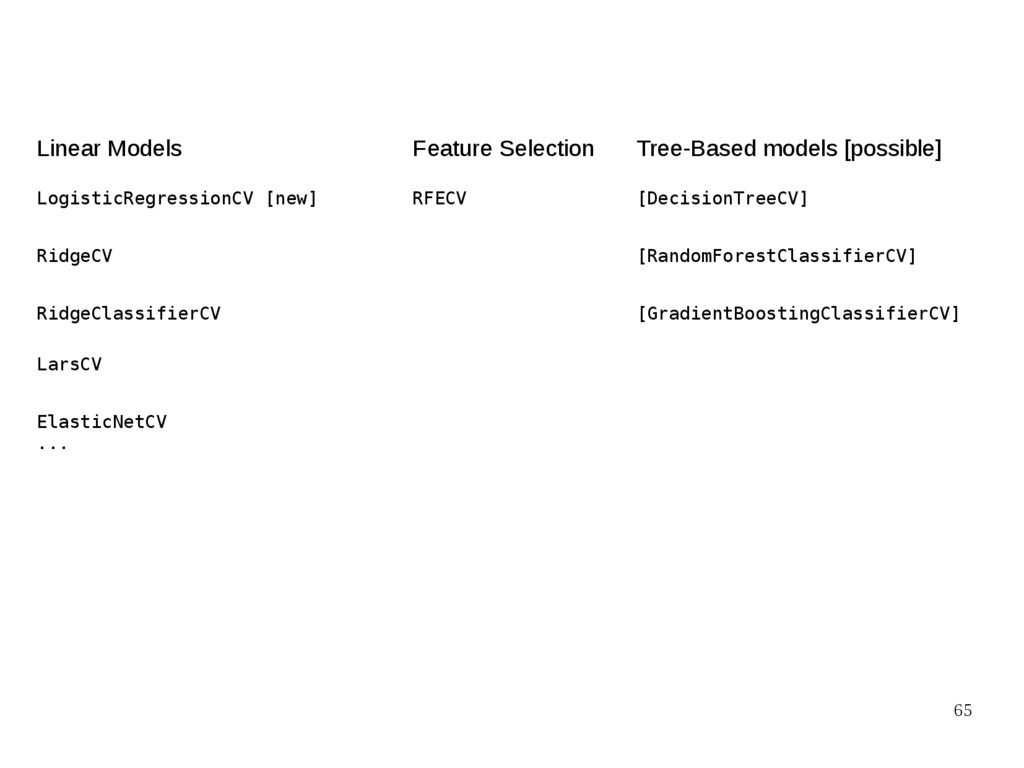 65 Linear Models Feature Selection Tree-Based m...