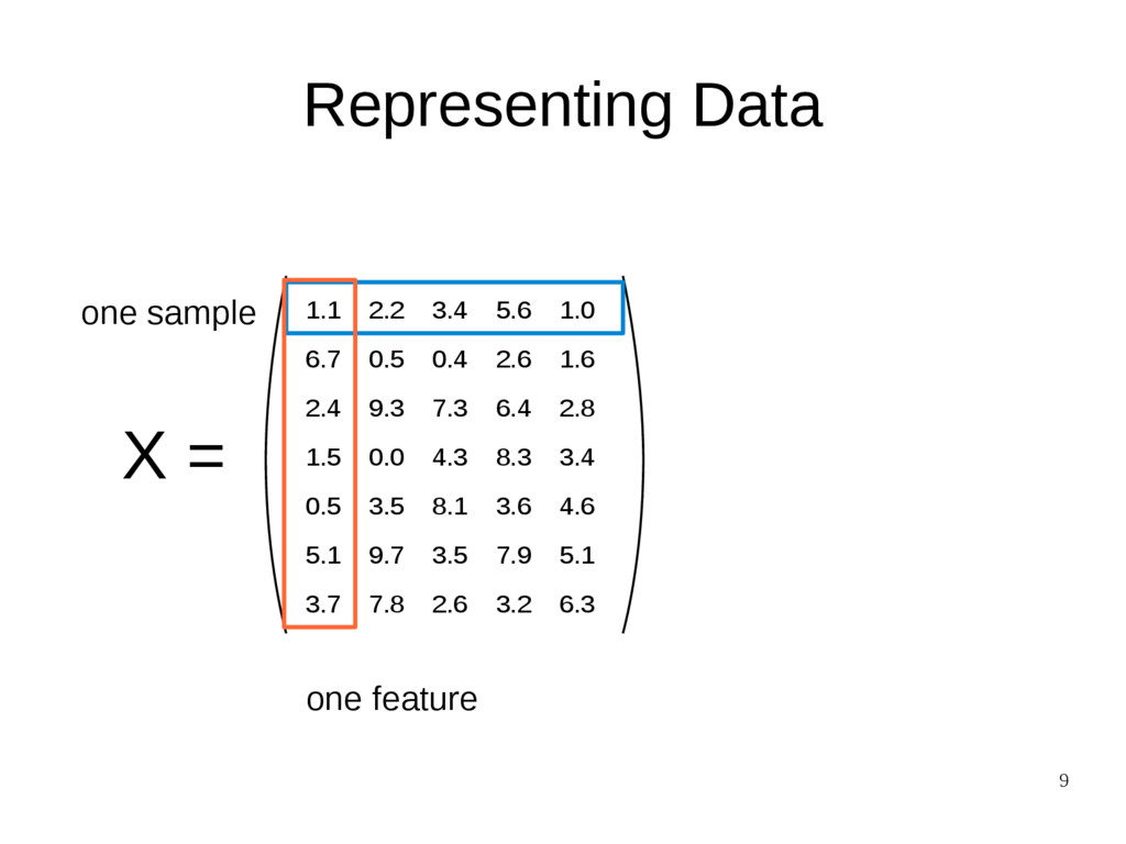 9 Representing Data X = 1.1 2.2 3.4 5.6 1.0 6.7...