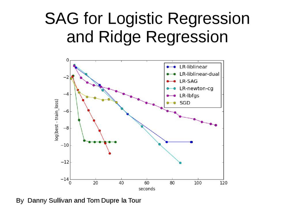 SAG for Logistic Regression and Ridge Regressio...