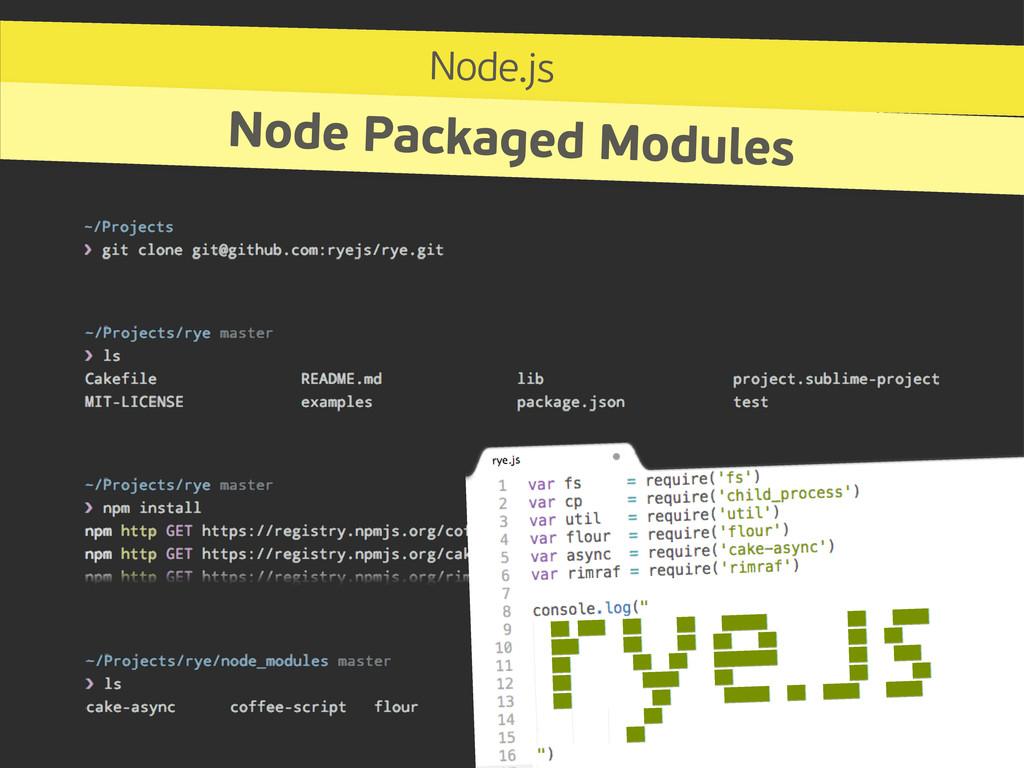 Node.js Node Packaged Modules