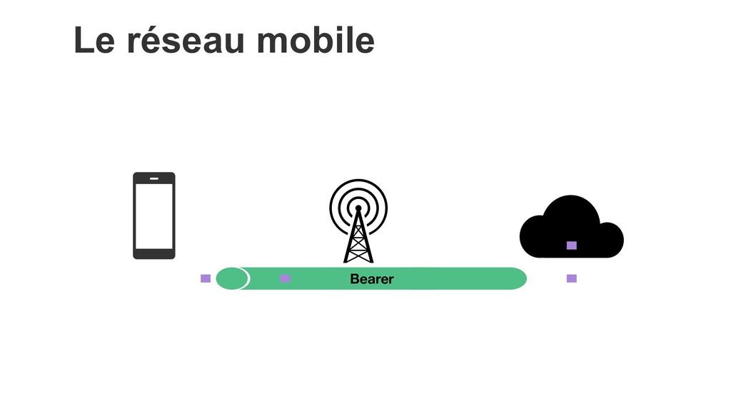 Le réseau mobile Bearer
