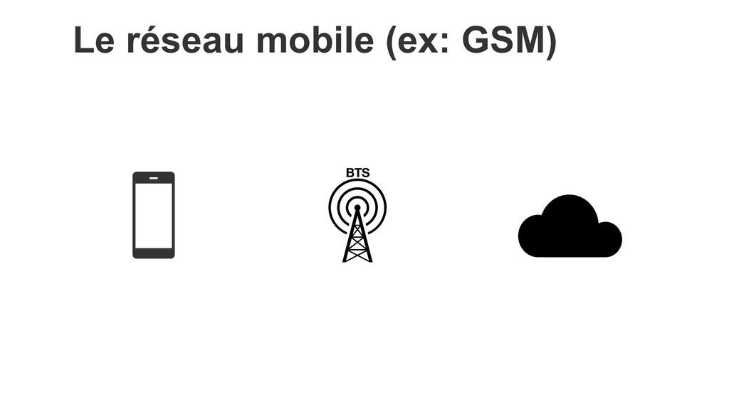 BTS Le réseau mobile (ex: GSM)