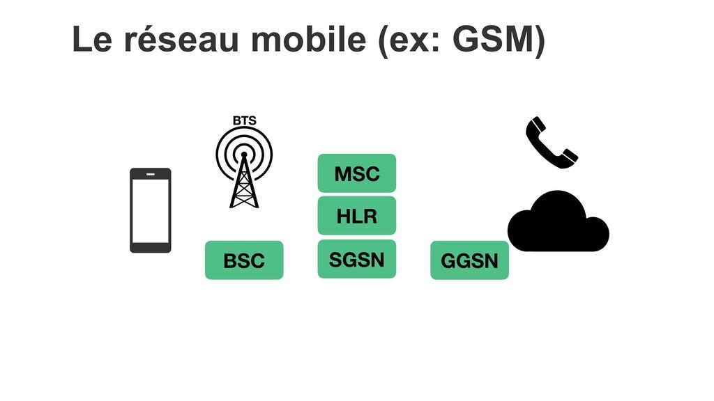 BSC MSC GGSN HLR SGSN BTS Le réseau mobile (ex:...