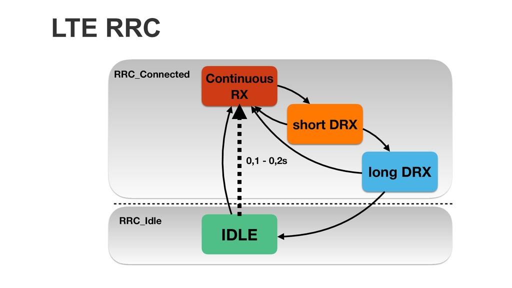 LTE RRC Continuous RX short DRX long DRX IDLE R...