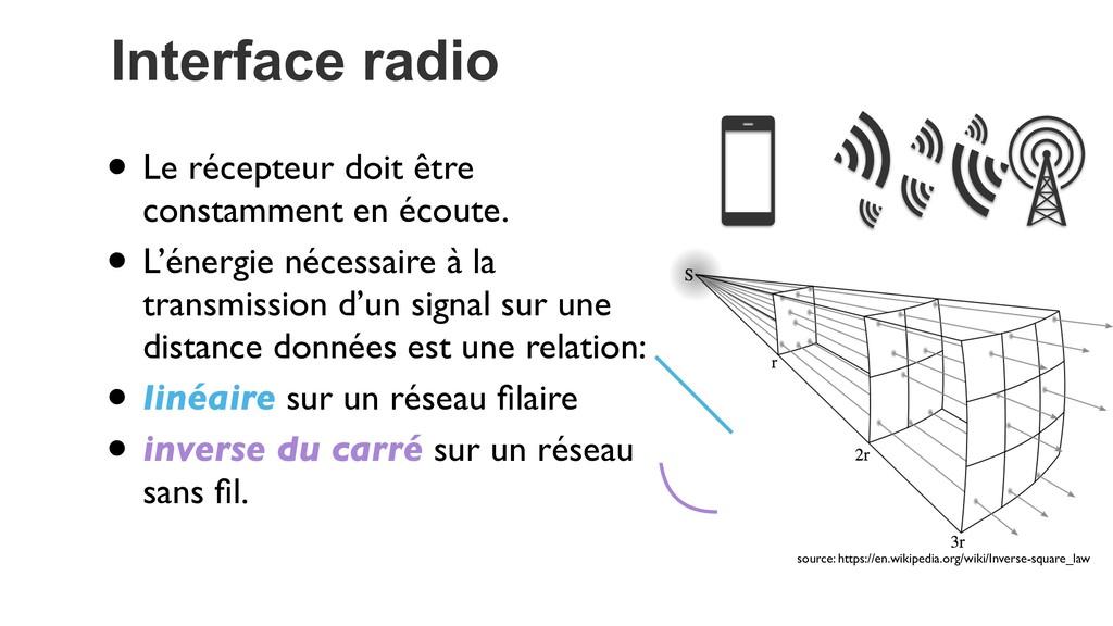 Interface radio • Le récepteur doit être consta...