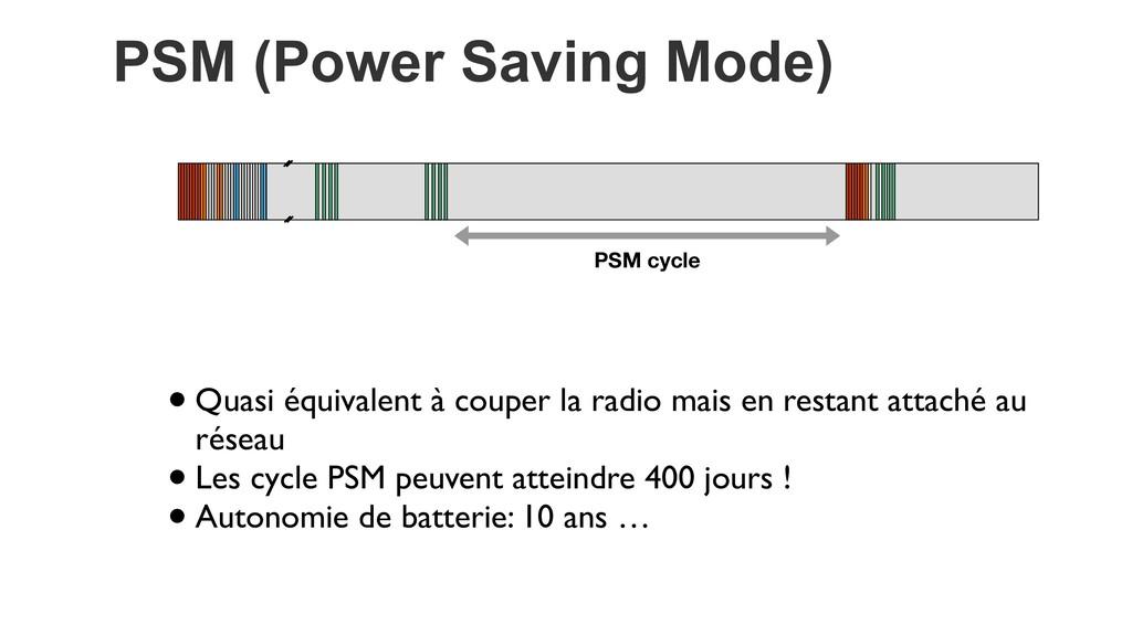 PSM (Power Saving Mode) 0 1 0 1 1 0 0 0 0 •Quas...