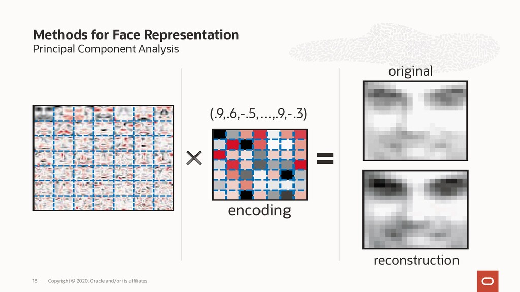 Principal Component Analysis Methods for Face R...