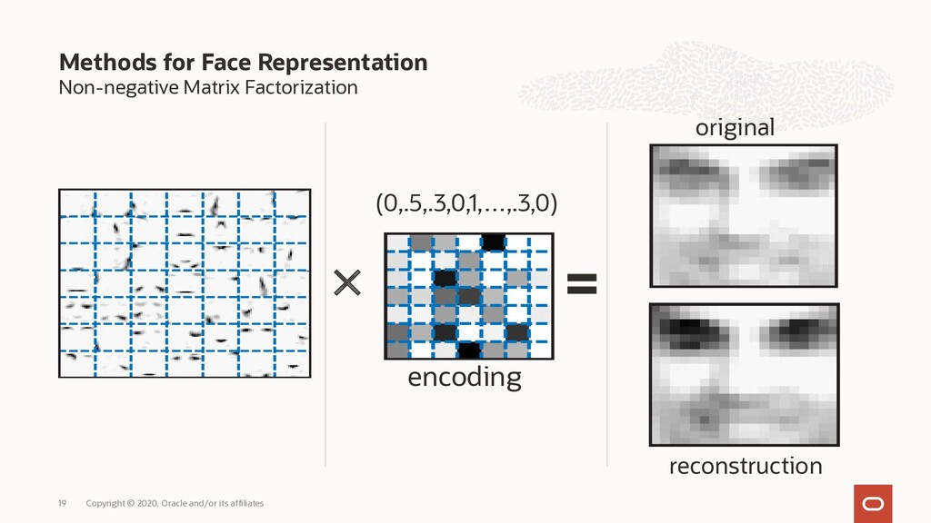 Non-negative Matrix Factorization Methods for F...